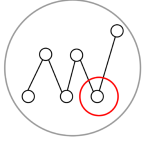 2Benchmarking